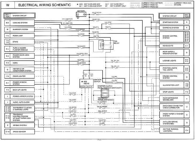 kia wiring diagrams kia wiring diagrams online