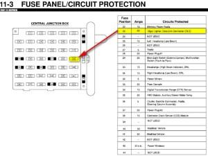 Ford E Series Fuse Box | Wiring Diagram