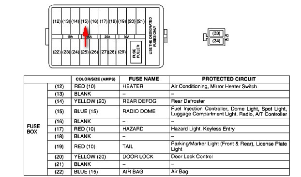evo x 2012 interior fuse box location   37 wiring diagram