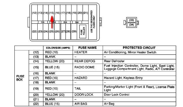 mx5 fuse box diagram   20 wiring diagram images