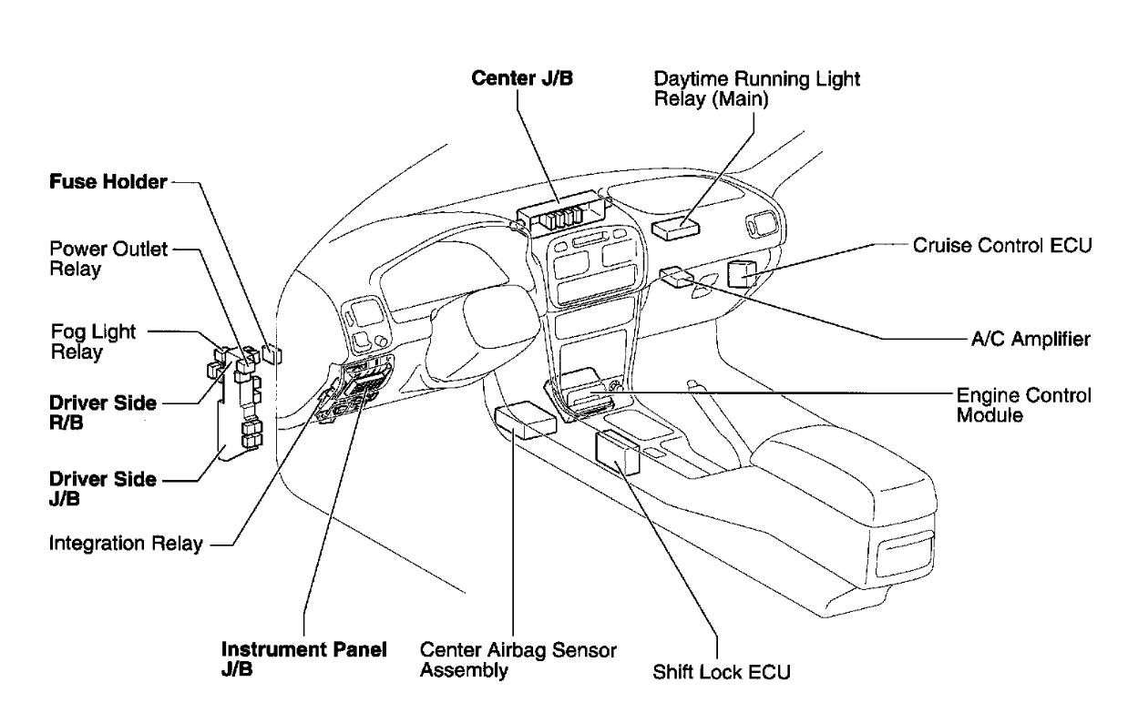 Toyota Fuse Box Diagram