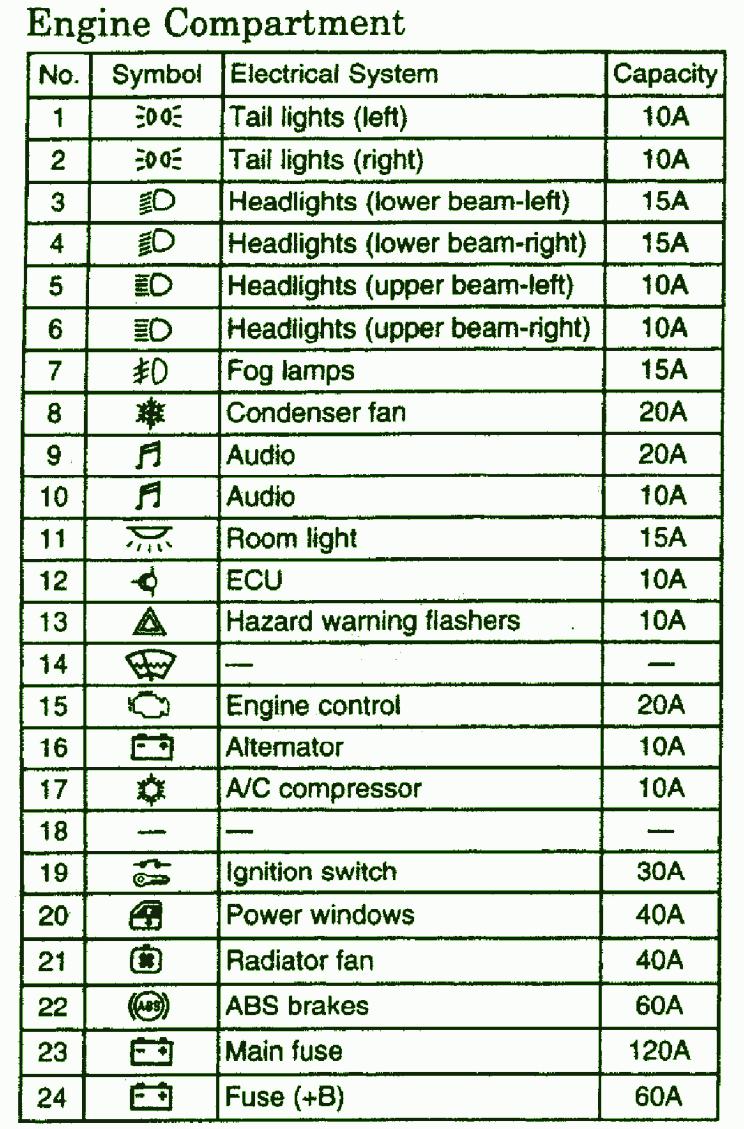 Pontiac Grand Prix Diagrams 2002 Engine Wiring Diagram
