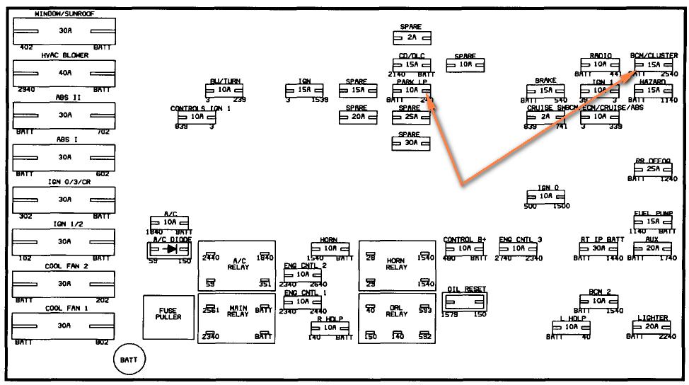 2002 saturn fuse box diagram pZGfEaF?resize=665%2C371 freightliner fl60 wiring diagram wiring diagram 2013 Freightliner Cascadia Fuse Box Diagram at gsmx.co