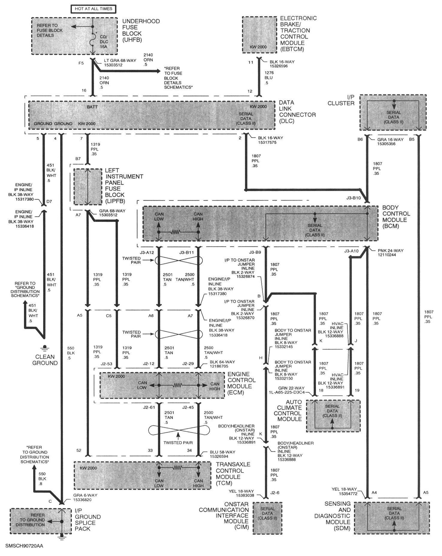 Mitsubishi L200 Warrior Wiring Diagram : Wiring diagram mitsubishi l
