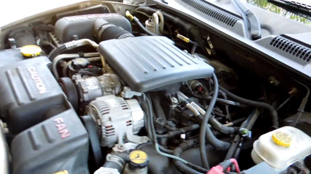 2003 Dodge Ram 1500 Fuse Box Diagram 1995 52l Power Distribution