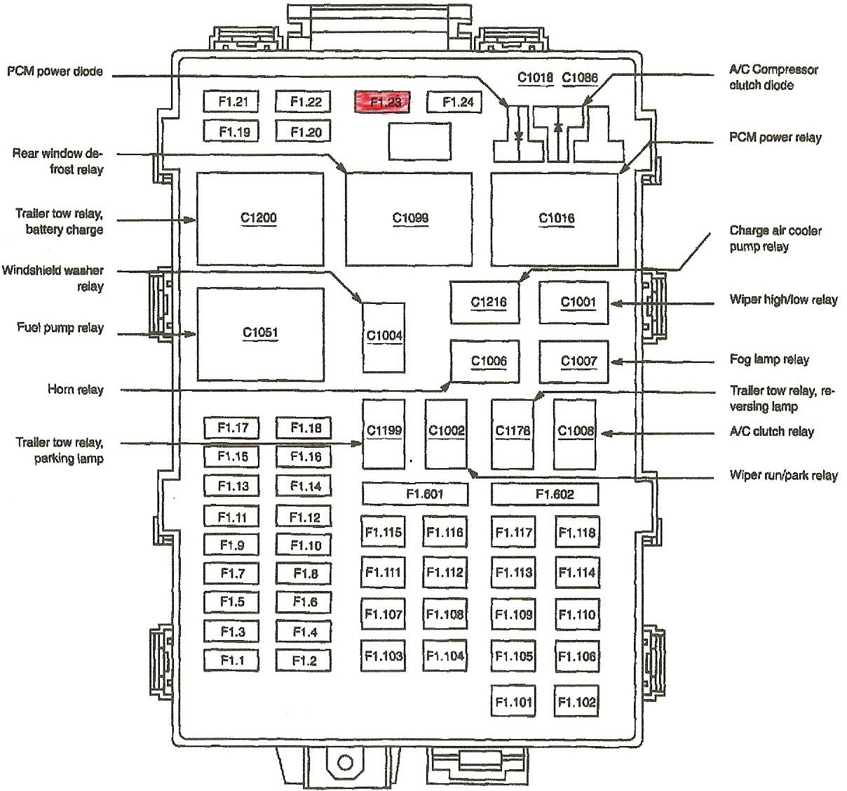 Vauxhall Fuse Box Diagram