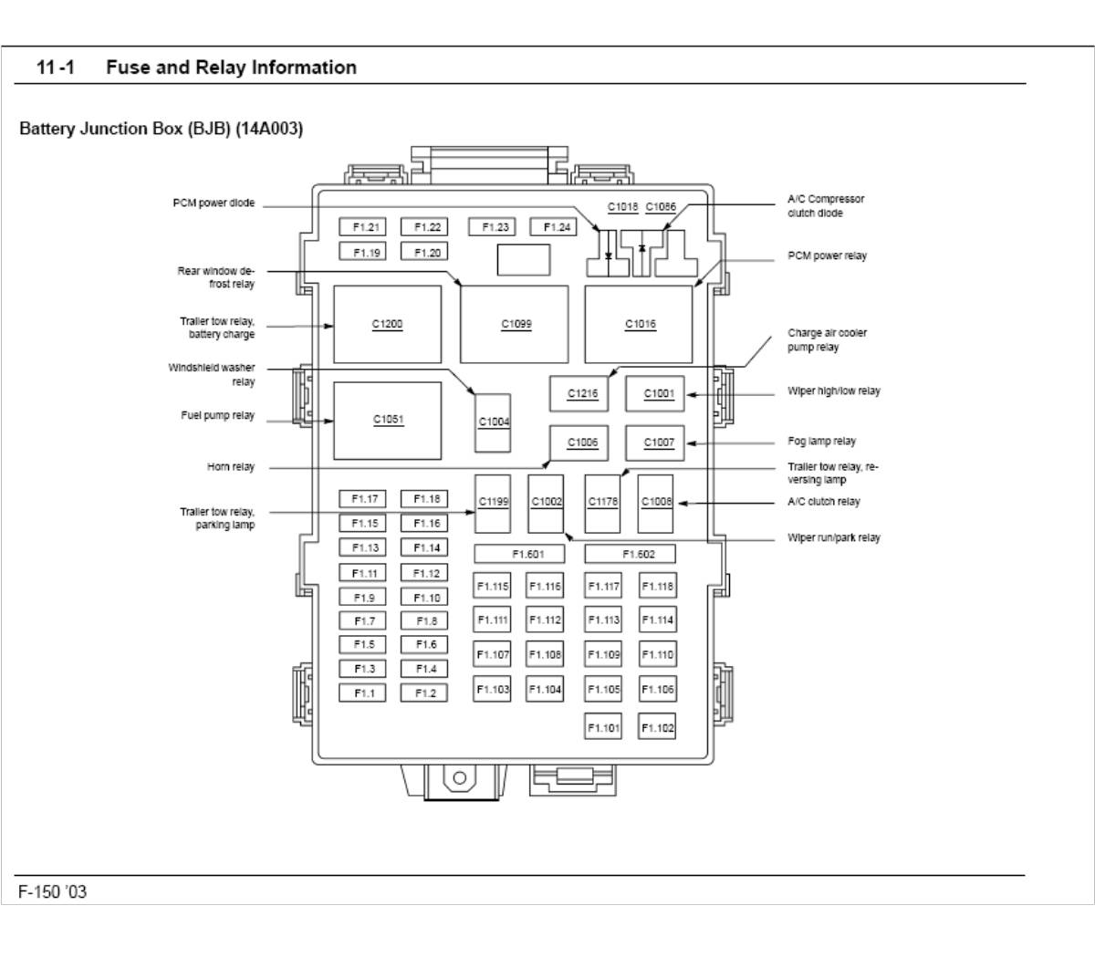 Ford F 150 Fuse Diagram