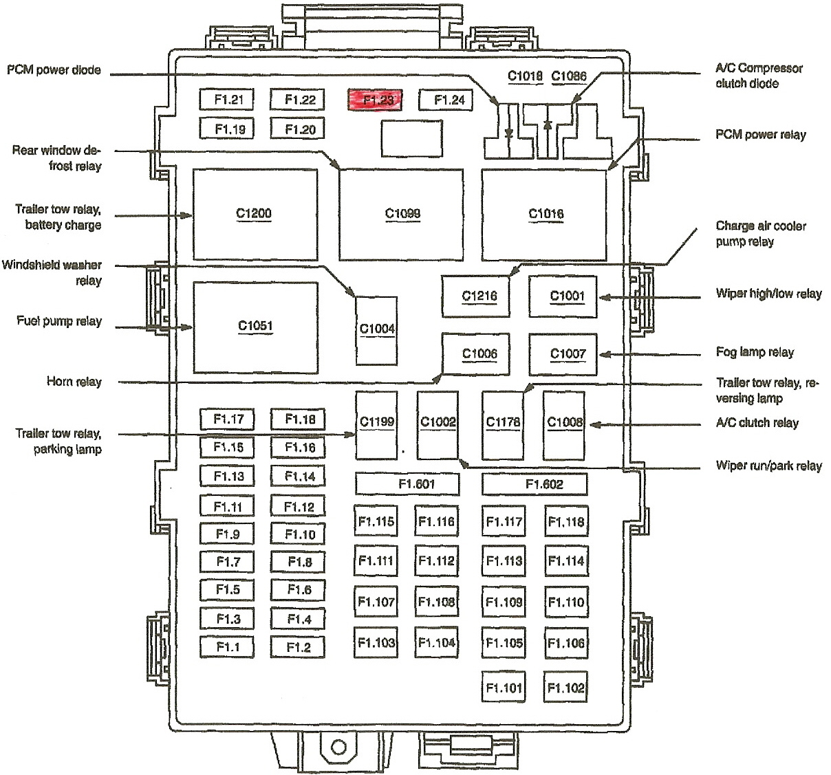 97 Corvetye Fuse Box Diagram
