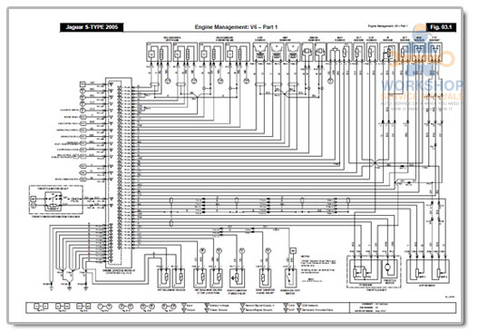2003 jaguar stype electrical guide wiring diagram  wire