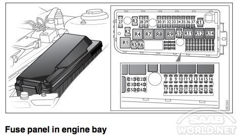 Saab 9 3 convertible wiring diagram wiring diagram saab 9 3 location wiring diagram and fuse box images, 2003 Saab 9-3 Vacuum Pump