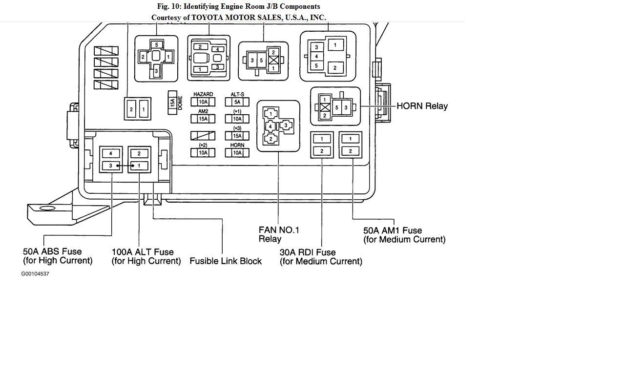 2003 toyota corolla fuse box layout
