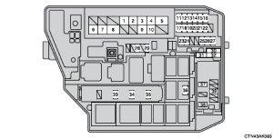 2000 Freightliner Fl112 Fuse Box Diagram Diagram Wiring Diagram Images