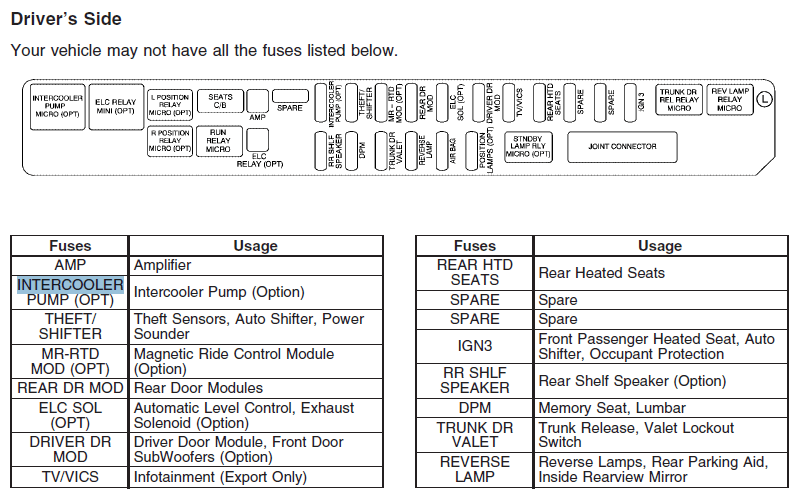 Manual 2010 Ford Edge Stereo Wiring Diagram