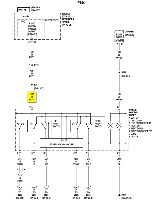 2006 pt cruiser wiringdiagram DdrPJop pt cruiser wiring diagram diagram wiring diagrams for diy car 2006 pt cruiser wiring diagram at gsmportal.co