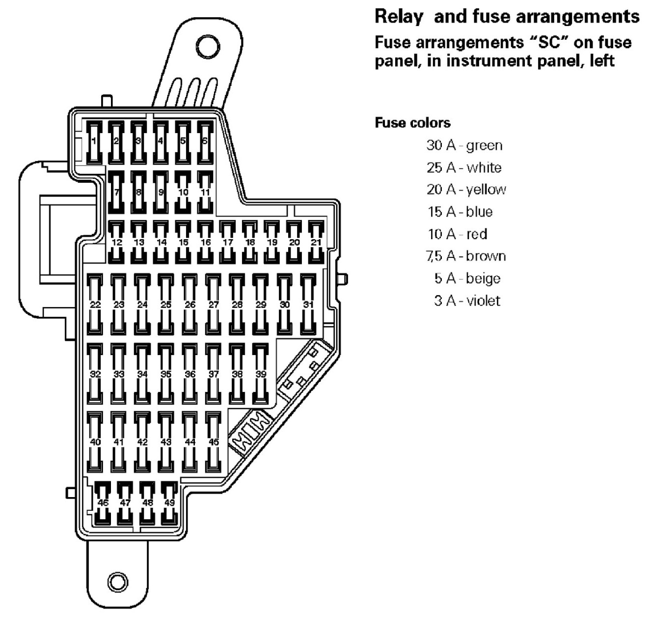 Vw Passat Fuse Diagram