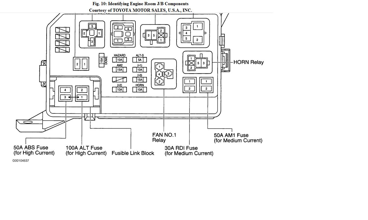 97 Jeep Grand Cherokee Fuse Panel Diagram