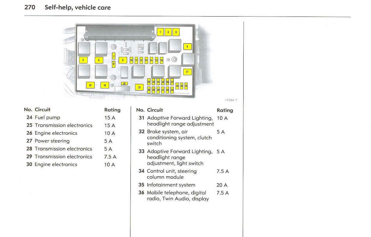 2000 ford e150 van fuse diagram