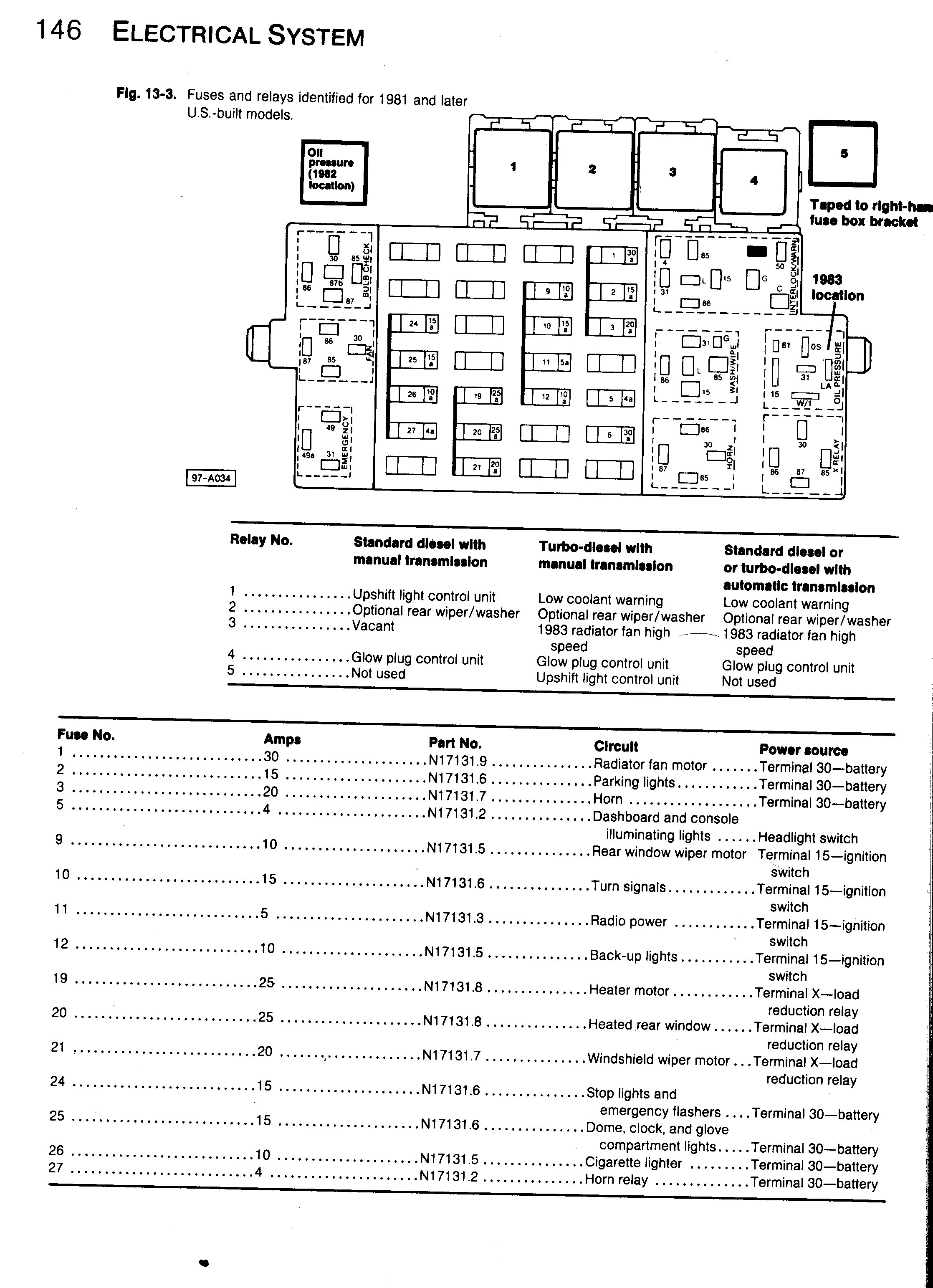 Vw Rabbit Fuse Box Free Printable Wiring Diagrams Database