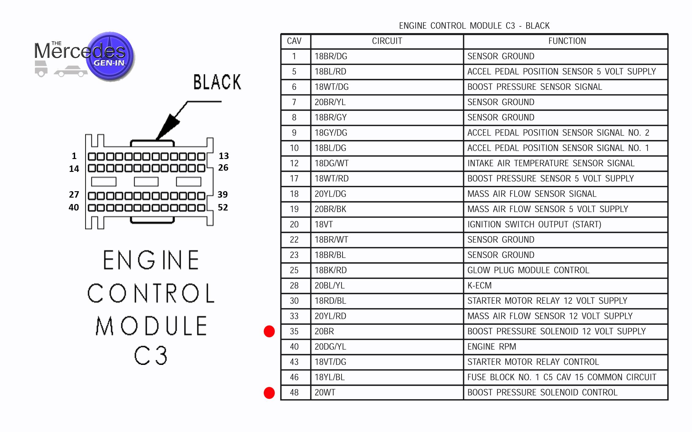 2008 Dodge Sprinter Fuse Diagram Simple Wiring Detailed Gmc Acadia Box Mercedes 2006 Blinker 47 Cadillac Escalade