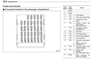 2009 Subaru Forester Fuse Box Diagram : 37 Wiring Diagram