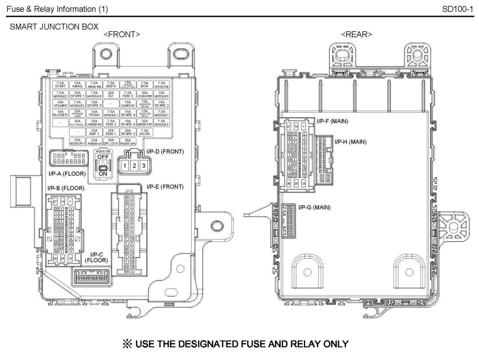 Hyundai Fuse Box Location