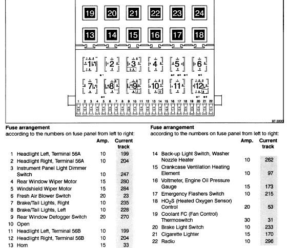 wiring 2000 vw jetta vr6 wiring diagram schematic full hd