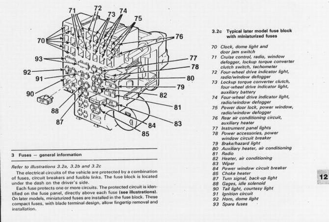 84 chevy k20 fuse box  wiring diagram operation linkendure