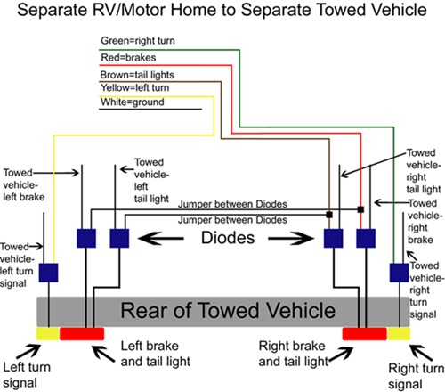 Fine Chevy Tail Light Wiring Gallery - Simple Wiring Diagram Images ...