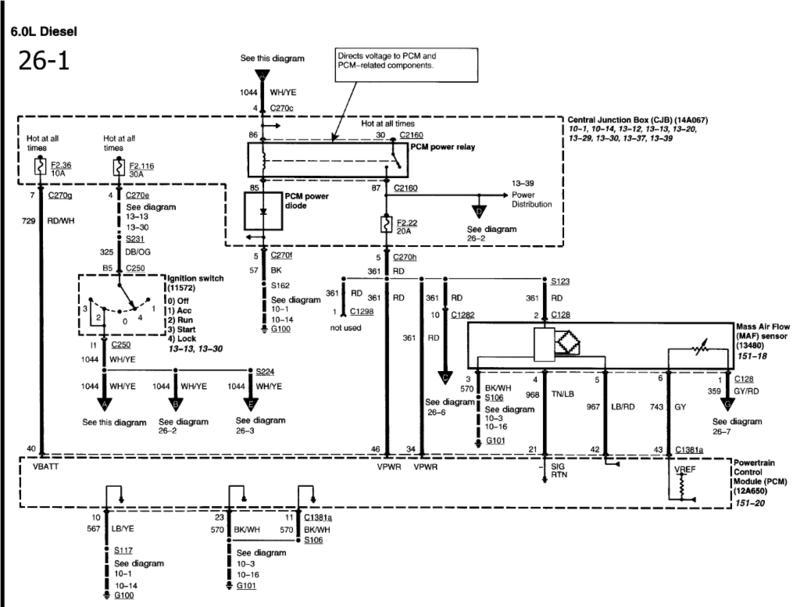 88 s10 wiring diagram facbooik com Wiring Diagram For Fuel Pump Relay 1988 chevy truck wiring diagram similiar chevy truck steering wiring diagram for fuel pump relay