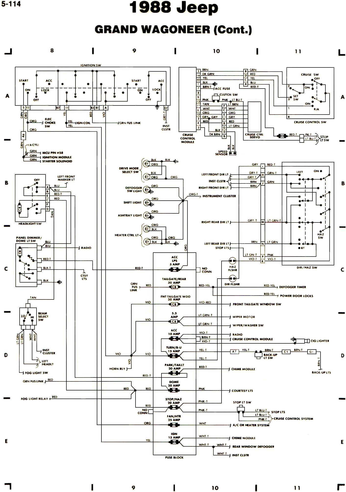 freightliner columbia fuse block diagram wiring diagram all data