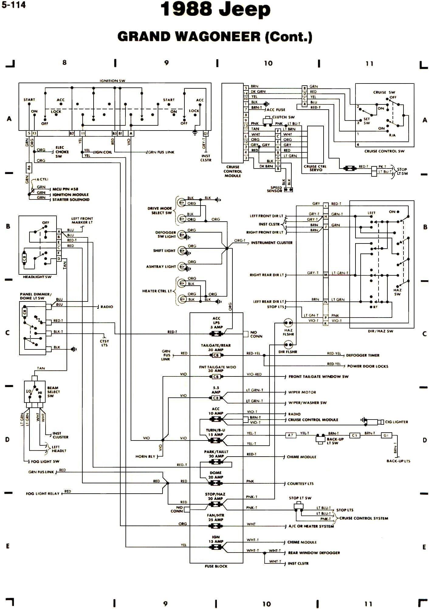 wrg 4838] 1998 freightliner fuse panel diagram 98 Freightliner Fuse Box