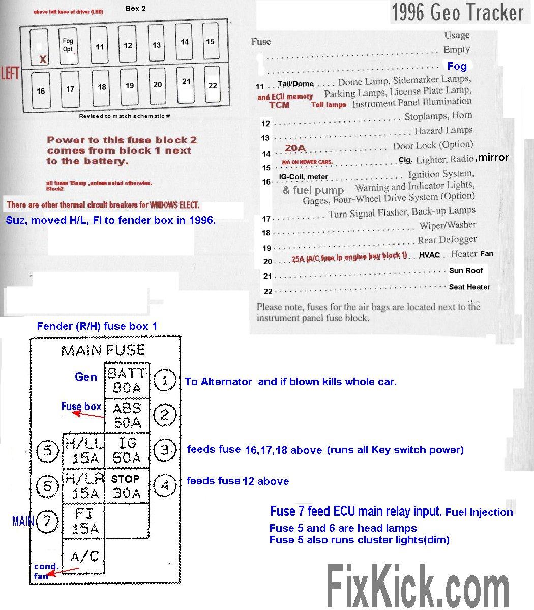 Tracker Fuse Box Diagram Wiring Library 1997 Geo Tracker 1996 Geo Tracker  Fuse Box Location