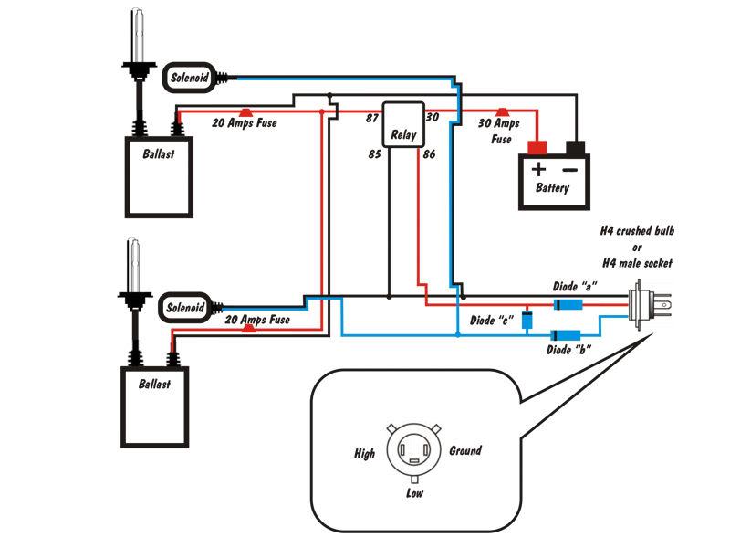 gsxr 750 wiring diagram vpXRtlI?resize\=665%2C499\&ssl\=1 h4 socket wiring diagram h4 harness diagram \u2022 wiring diagrams h4 headlight wiring diagram at gsmx.co