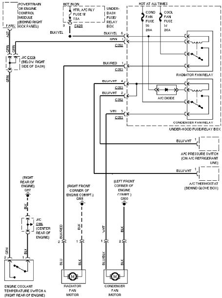 1991 honda civic cooling fan wiring  e320 engine diagram