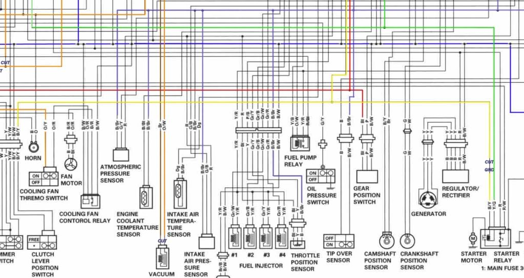 Enchanting 08 Suzuki Gsxr 600 Wiring Diagram Festooning - Schematic ...
