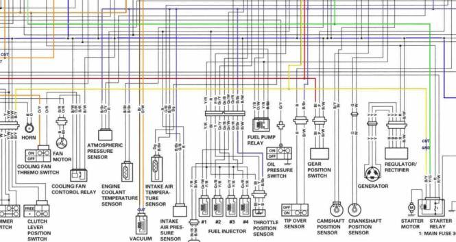 stunning 2000 gsxr 600 wiring diagram ideas - electrical circuit, Wiring diagram