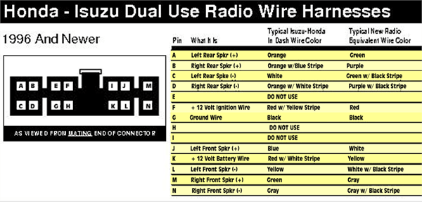 isuzu rodeo radio wiring diagram ZBkdKpE 2002 isuzu trooper radio wiring wiring diagrams Isuzu Trooper Alternator Bracket at soozxer.org