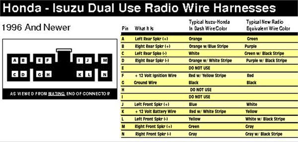 Diagrams#640356: Isuzu Stereo Wiring – Isuzu Audio Wiring Diagram