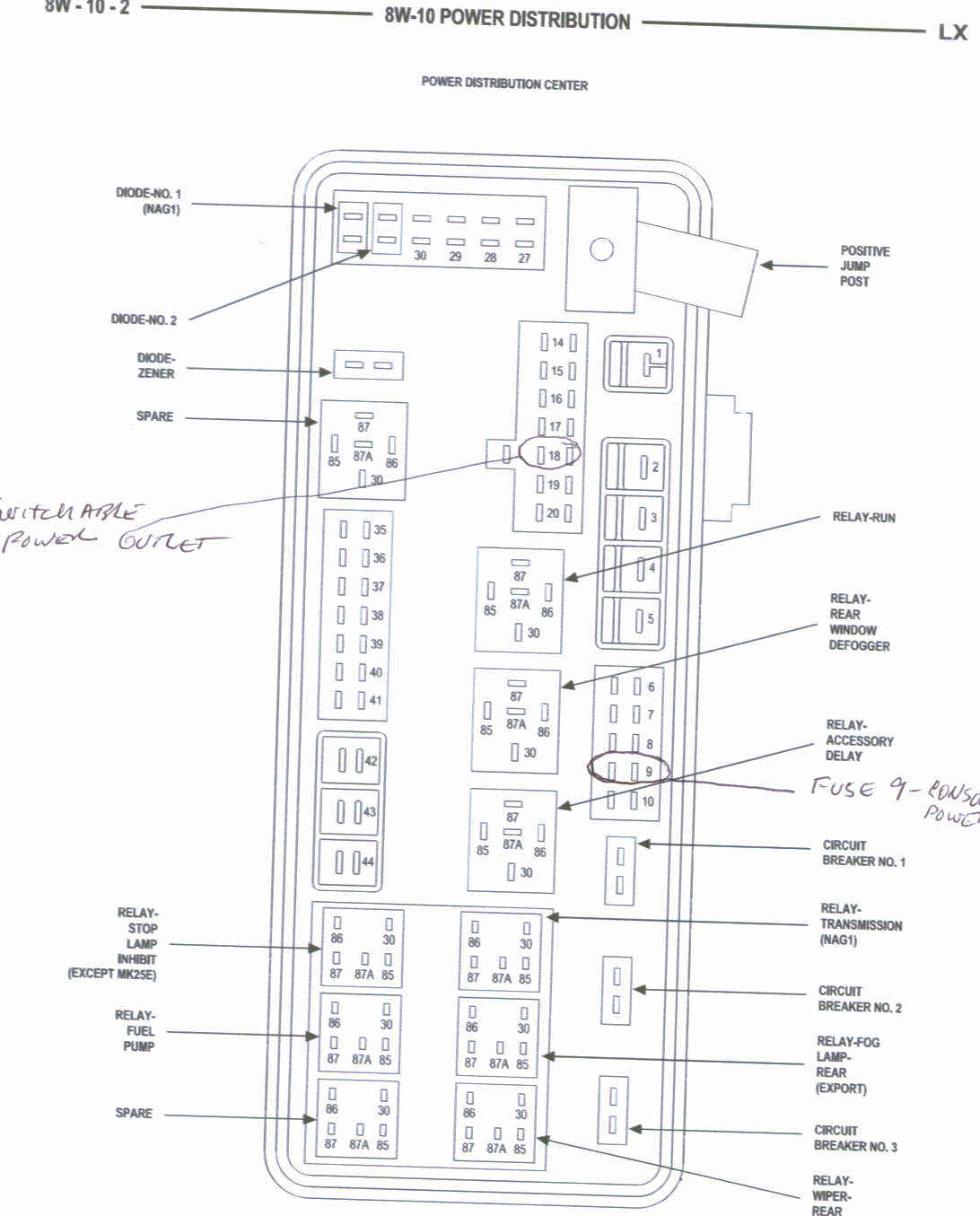 Jaguar X Type Fuse Box Diagram