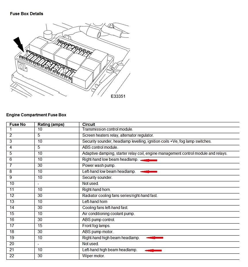 Jaguar Xk8 Fuse Box Diagram 2002 Xj8 Engine 01 Explained Wiring Diagrams Rh Dmdelectro Co X