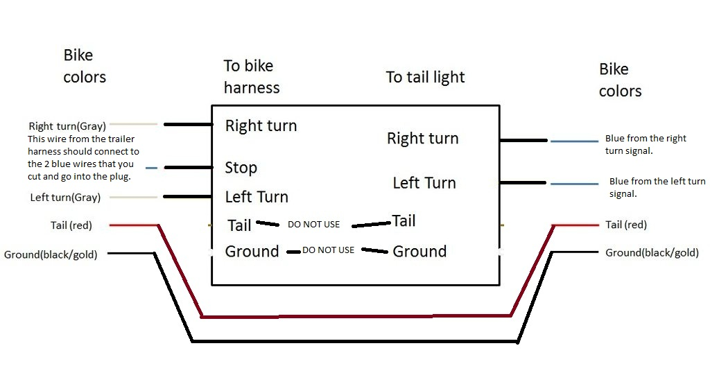 86 Chevy Truck Tail Light Wiring Diagram furthermore Wiring Diagram For 1982 Jeep Cj7 furthermore Wj Jeep Wiring Diagram as well Toyota Starter Wiring Diagrams Color Code For additionally Jeep Cj5 Wiring Diagram 1978. on jeep cj7 tail light wiring diagram