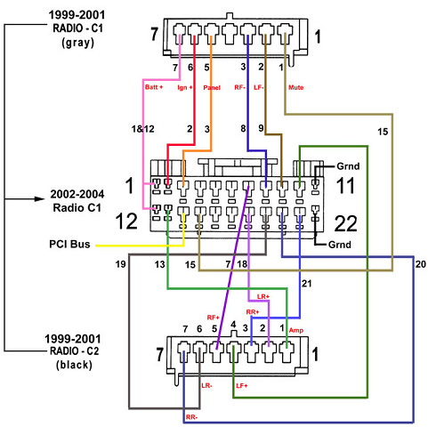 jeep grand cherokee radio wiring diagram NnBqlmN?resize\=481%2C480\&ssl\=1 diagrams 905628 2001 dodge ram radio wiring diagram 97 dodge 1999 dodge ram 1500 radio wiring diagram at reclaimingppi.co