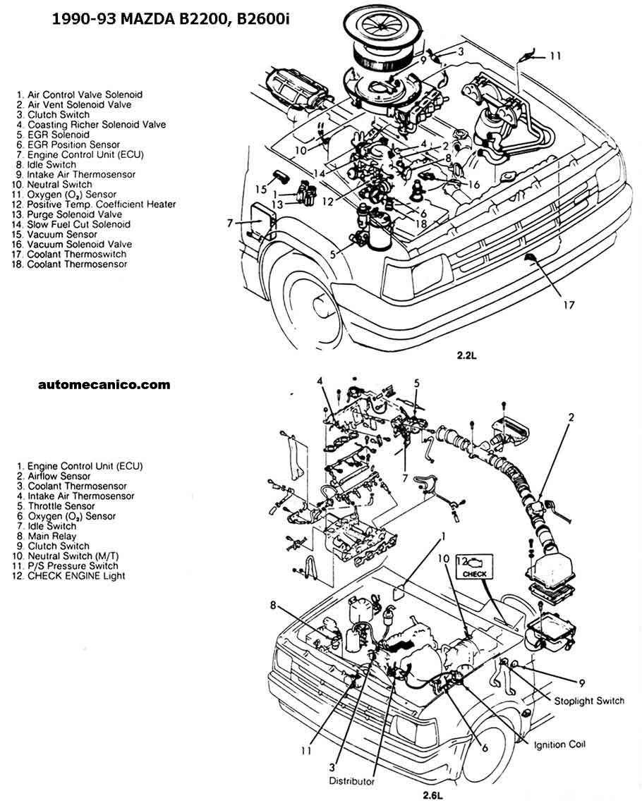 mazda 323 ignition wiring diagram mazda 323 oil filter