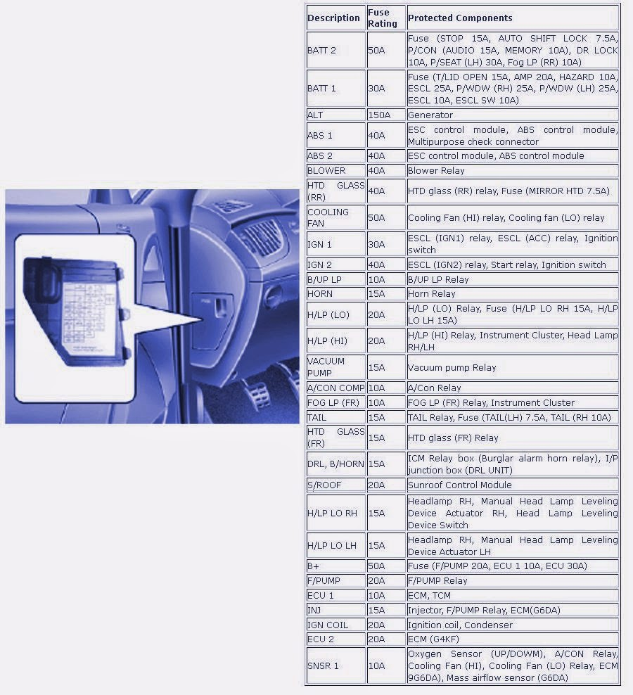Mercedes 230 Fuse Box Explained Wiring Diagrams C230 Diagram Trusted S600