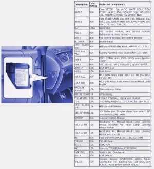 2007 Mercedes C230 Fuse Box Diagram | Wiring Library