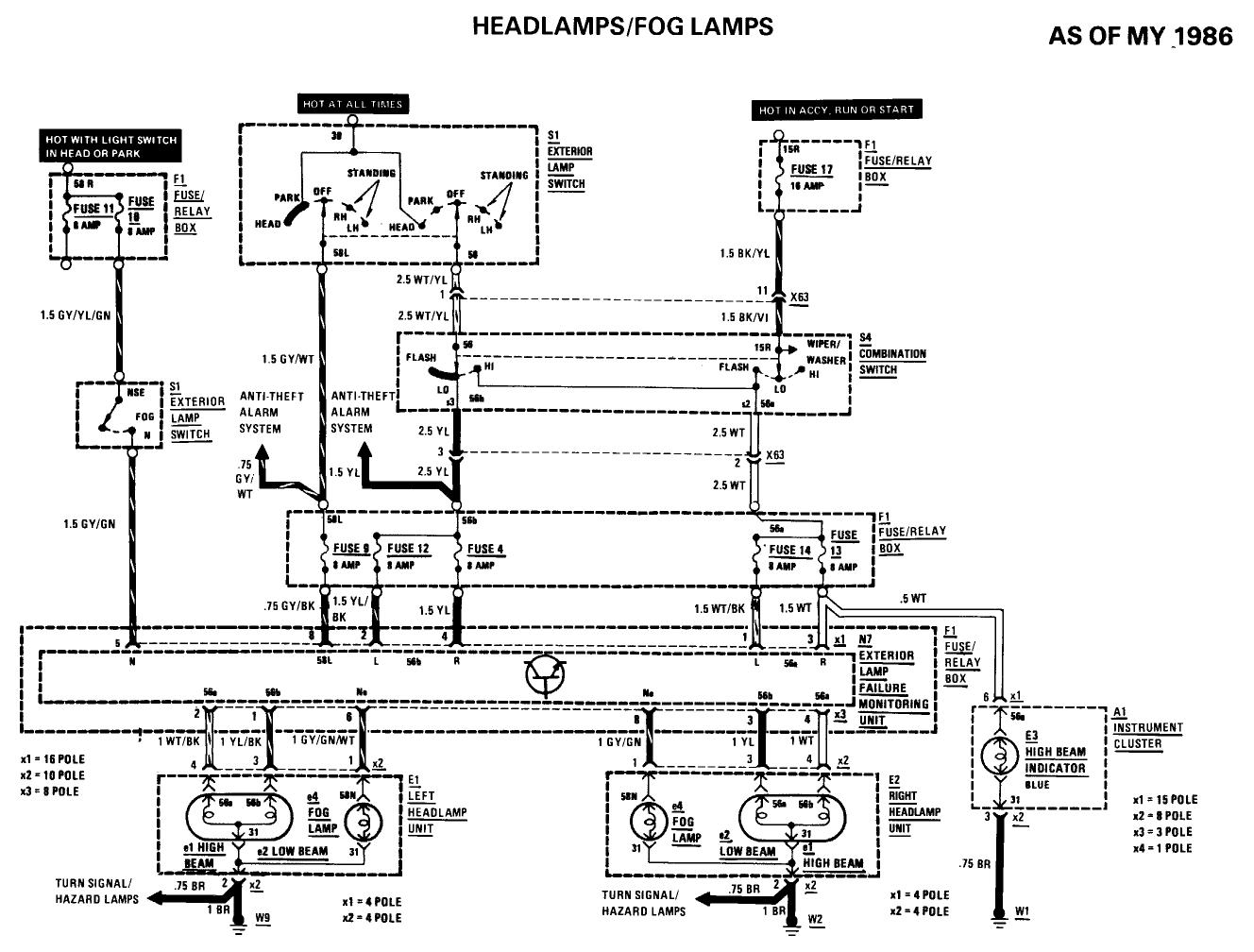 Wiring Diagram Mercedes 190e