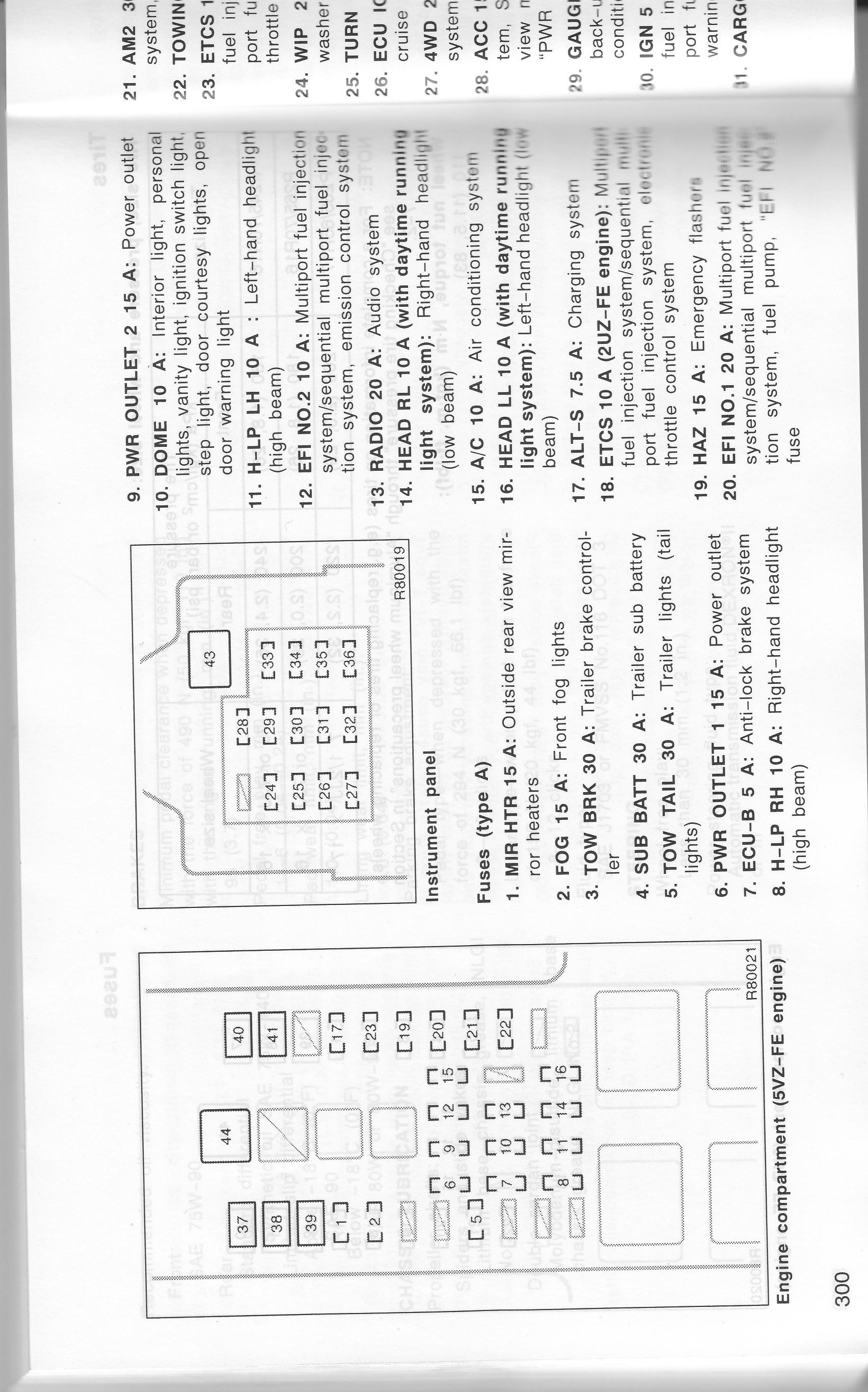 Toyotum Sequoium Fuse Box Diagram