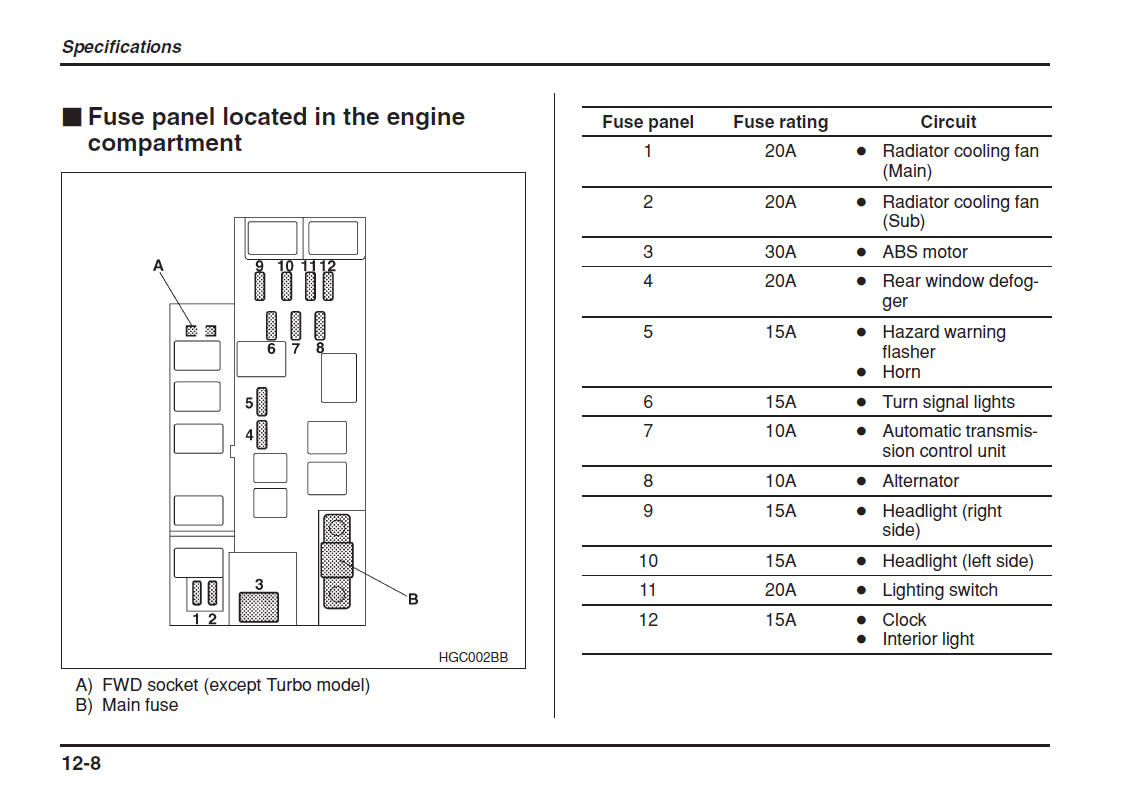 99 Subaru Forester Fuse Box Detailed Schematics Diagram 2000 Block Wiring For Light 2005