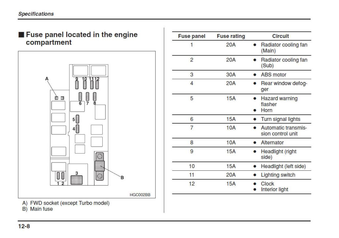 subaru forester wiring diagram 2002 wiring diagrams wire diagram 2002 subaru forester image about wiring