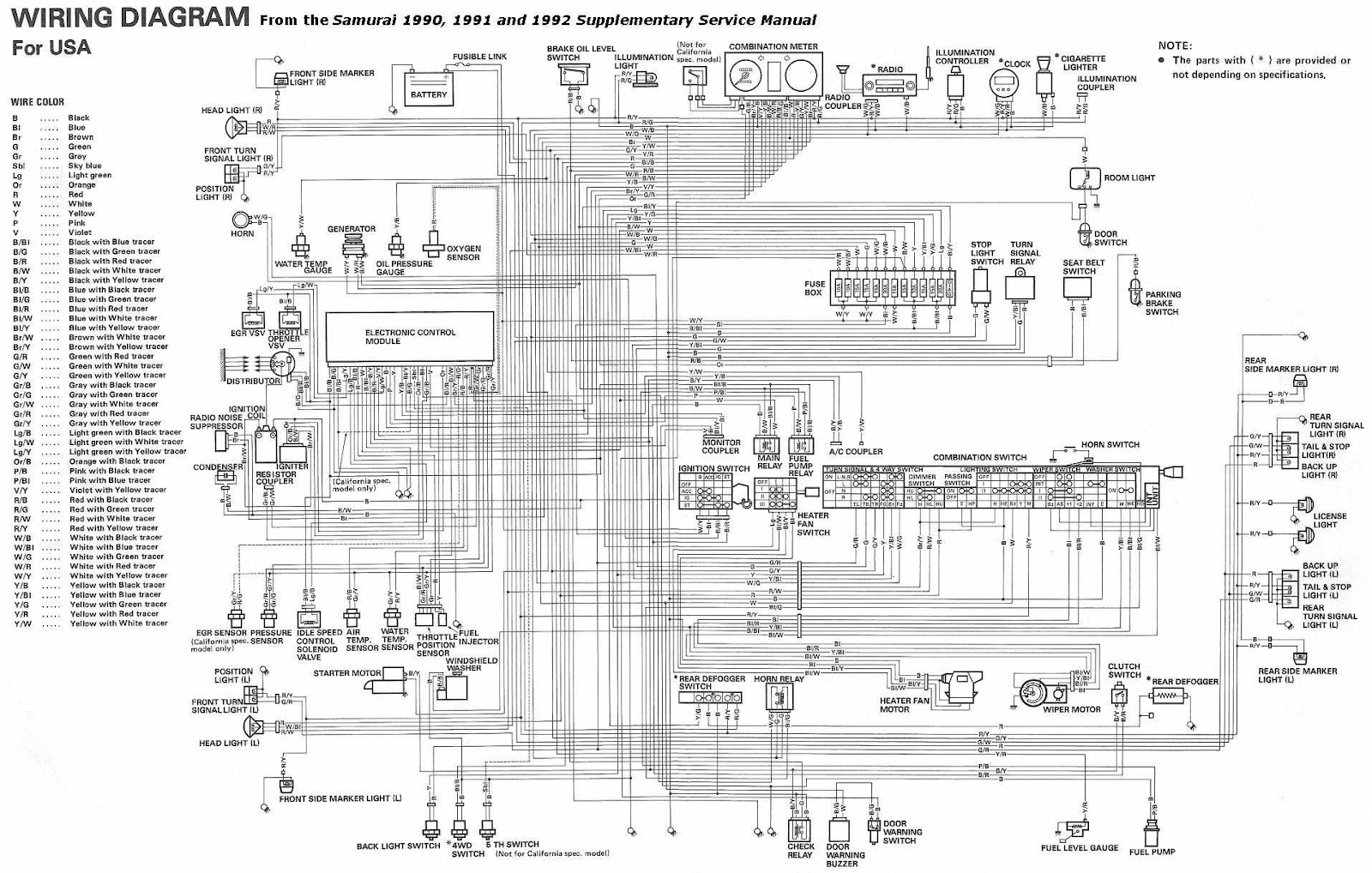 suzuki samurai wiringdiagram zOFqJea cbr 900 wiring diagram wiring diagram shrutiradio 95 cbr900rr wiring diagram at reclaimingppi.co